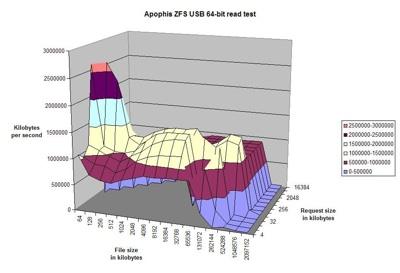 apophis USB read.jpg