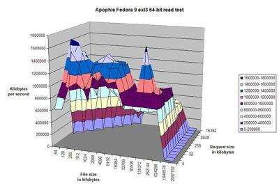 apophis fedora read test.jpg