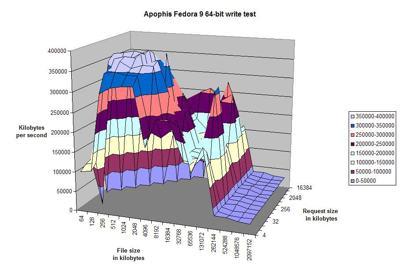 apophis fedora write test.jpg