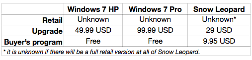 Price comparison table between windows 7 and Snow Leopard.