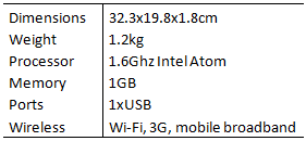 Alleged specifications for the CrunchPad.