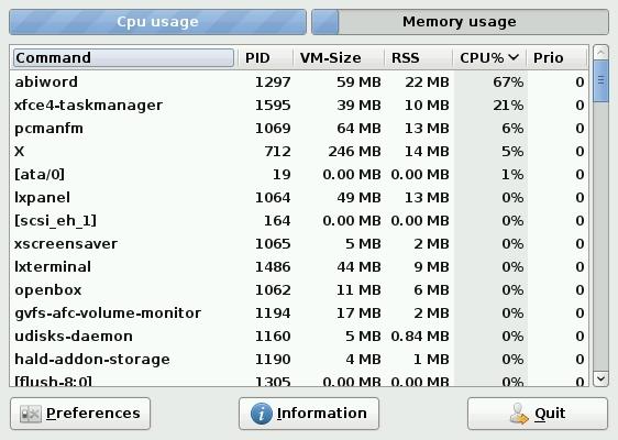 Xfce4 Taskmanager