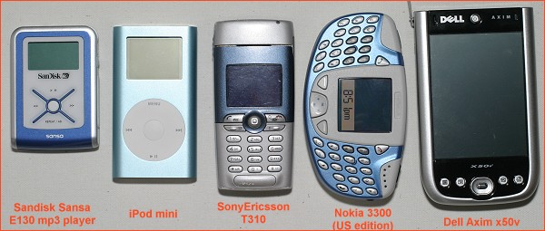 Nokia 3300 in size comparison